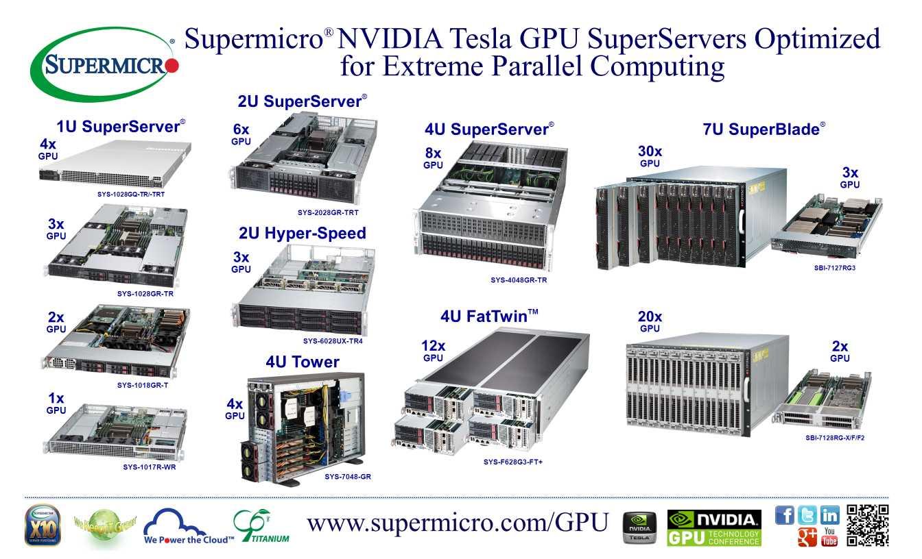 Supermicro New NVIDIA Tesla GPU Super Servers - EIM E S C - Embedded