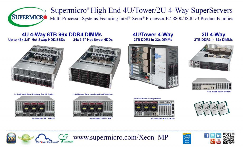 Haswell-Ex Super Servers