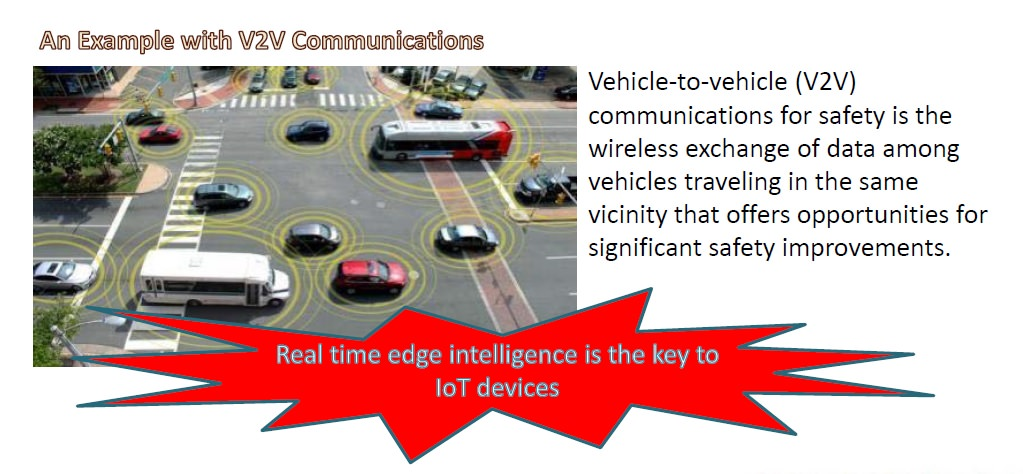 Vehicle IoT