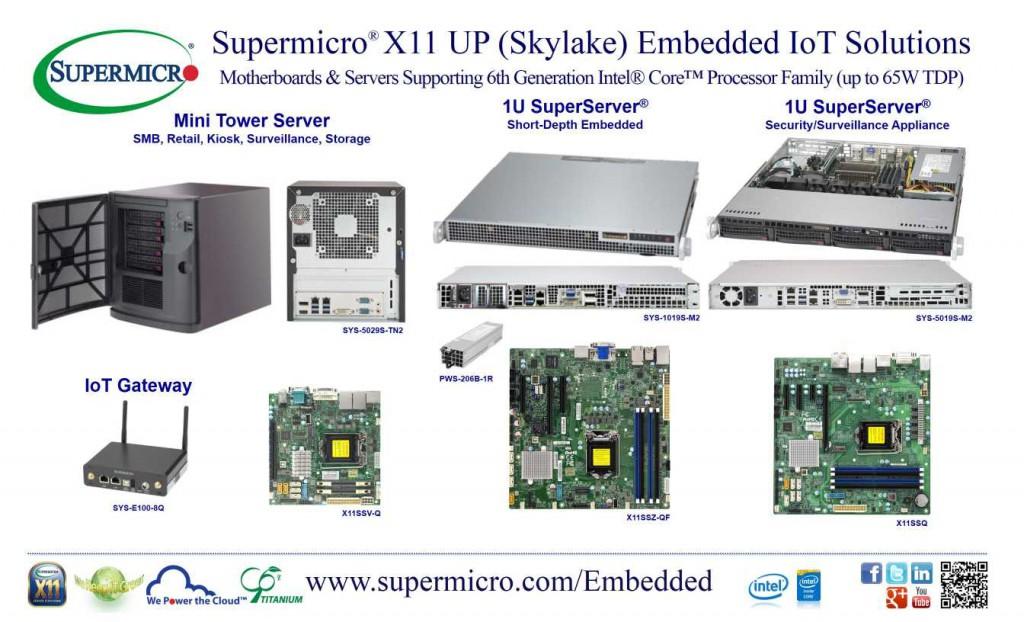 Skylake Embedded Solutions