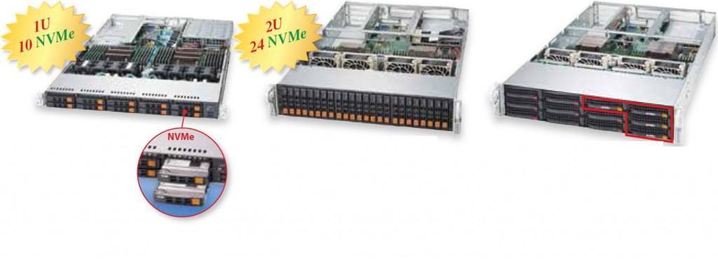 NVME Server