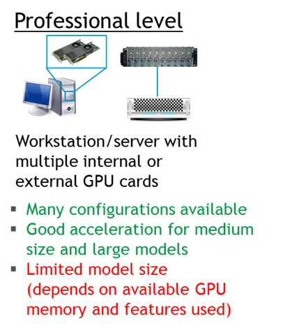 GPU Professional level