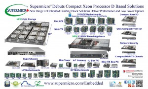 2016 Supermicro Embedded Solutions