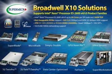 New Intel® Xeon® E5-2600 v4 Server and Storage Solutions