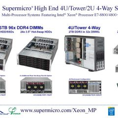 """High End Super Servers Based on Intel  """"Haswell-EX"""" CPU"""