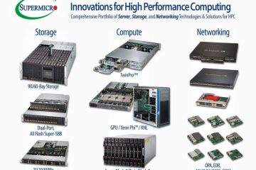 New Range Of Servers & Storage With Intel Omni-Path Support