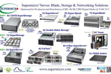 Extreme Density Storage Solution For Broadcasting – Supermicro