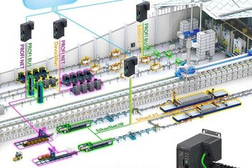 New Industrial Fieldbus PC designed for the Internet of Things ( IoT) Era