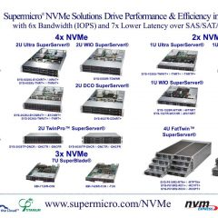 NVMe (U.2) Solutions for Intel® SSD Data Center Family