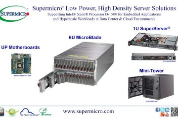 Best Performance Per Watt With Supermicro® New Line!