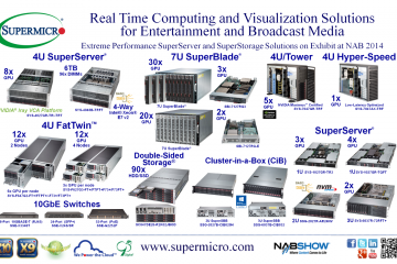 Real Time Computing and Visualization Solutions for Broadcast Media and UHD 4K/8K