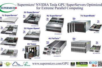 Supermicro New NVIDIA Tesla GPU Super Servers