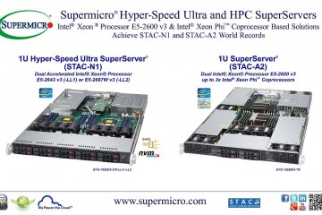 New Records for Low Latency and Financial Computation for Supermicro Ultra Servers